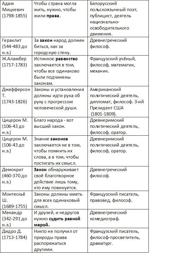 Эссе по теме право 27